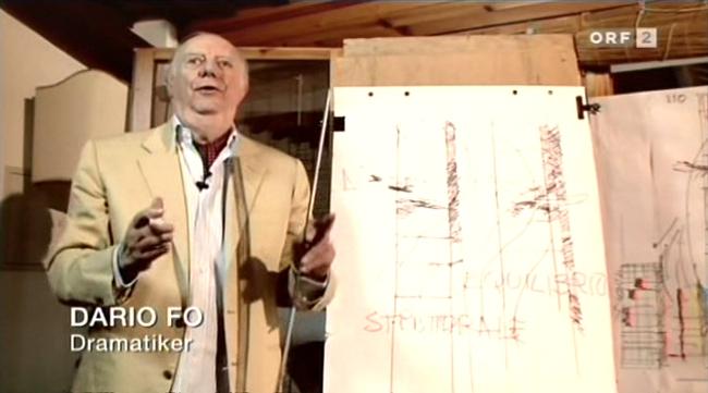 Dario Fo gibt den zerstreuten Wissenschaftler
